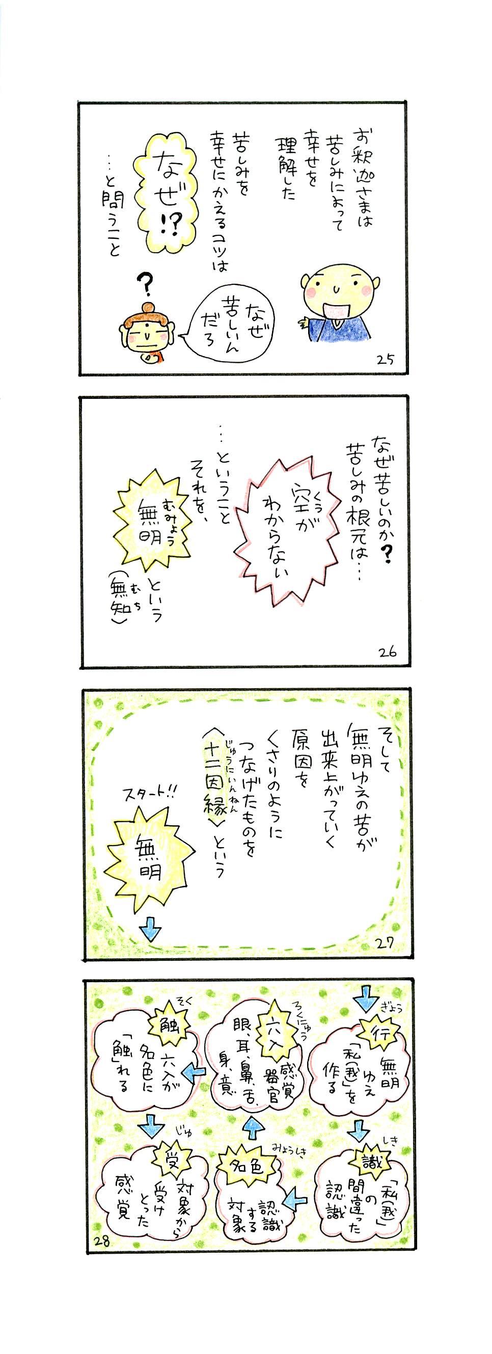 般若心経「無明」p25-p28