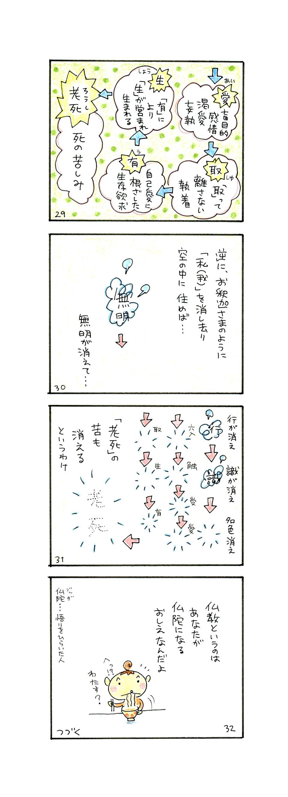般若心経「無明」p29-p32